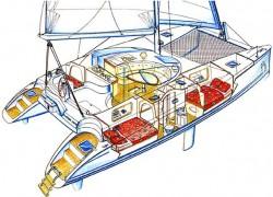 Catana 381 Catamaran blueprint